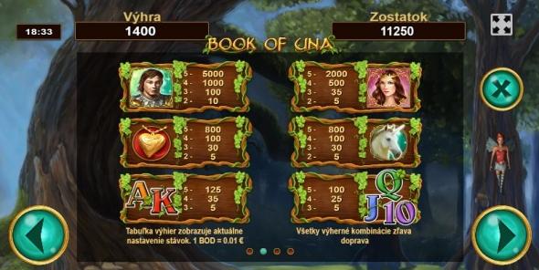 Zone ucretsiz book of una slot machine online kajot entertainment roulette
